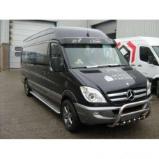 Parasolar parbriz Mercedes Sprinter 2007 - 2017